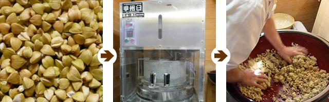 当店のそばは、殻を剥いたそばの実を、当店の特製石臼で自家製粉しています。